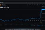 Tesla achète 1,5 milliard$ en Bitcoin: nouveau record historique pour le prix du BTC à plus...
