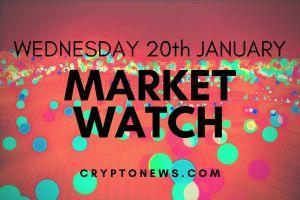 Bitcoin, Major Altcoins Correct As Jenet Yellen Signals 'Concern' Over Crypto