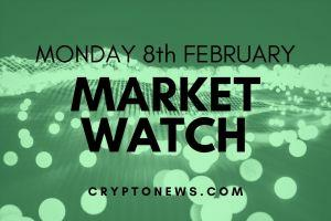 Bitcoin and Ethereum Hold Key Support, Altcoins Surge