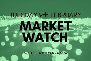 Bitcoin Inches Towards USD 50K, Ethereum and Altcoins Extend Rally