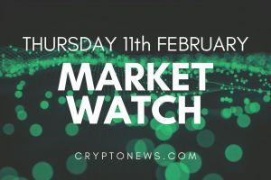 Bitcoin, Ethereum, and Altcoins Showing Signs of Fresh Increase