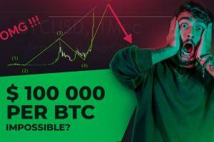 Technical and Fundamental Analysis of Cryptocurrency