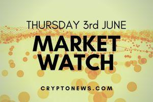 Bitcoin and Ethereum Approach Key Breakout Level, BNB Outperforms