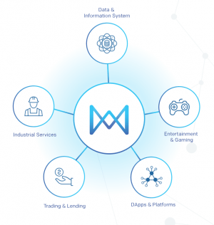 What is qkc cryptocurrency