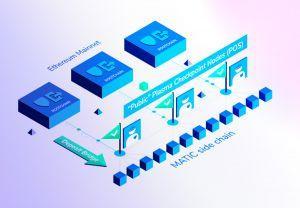 Matic network