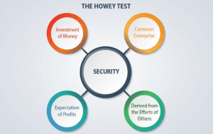 The Howey Test