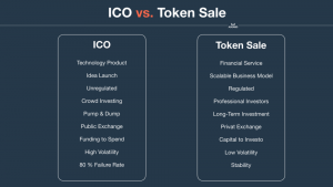 ICO vs STO features