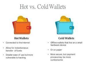 how to store btc hot cold wallets comparison