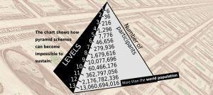 bitcoin btc a pyramid scheme