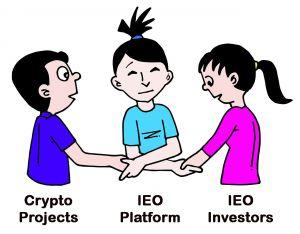 What is IEO Crypto