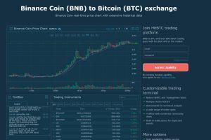 How to Buy Binance Coin? 104