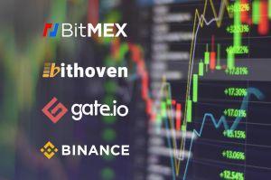crypto margin trading exchanges