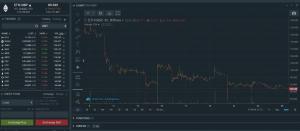Bitfinex trading