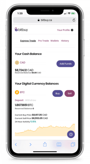 bitbuy review mobile platform