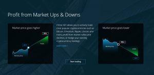 Prime XBT margin trading