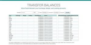 Poloniex review transfer balances