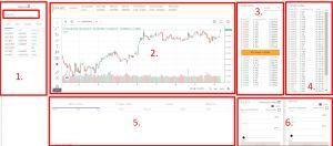 Bitzlato exchange review