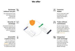 Bitzlato review key features