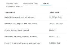 Kriptomat review transaction limits