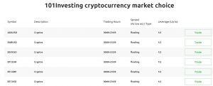 101Investing review crypto spreads