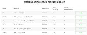 101Investing review stock spreads