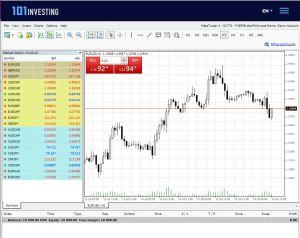 101Investing review trading terminal