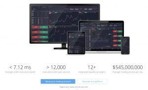 PrimeXBT trading review