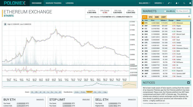 Crypto trader bot github