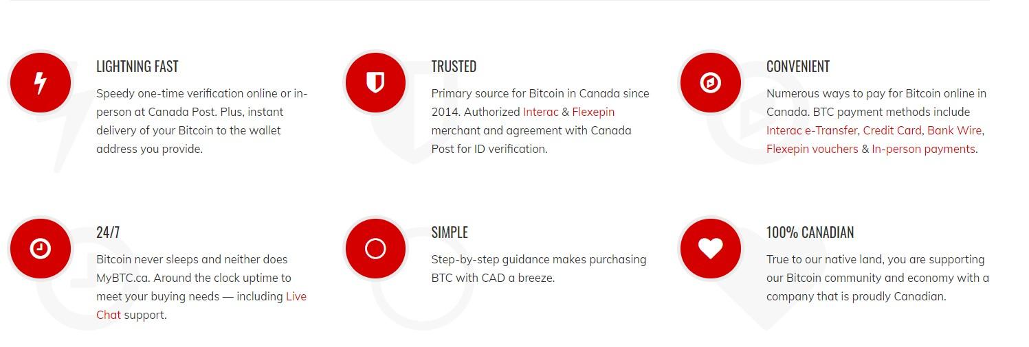 Ar uždirbsiu pinigus iš bitcoin
