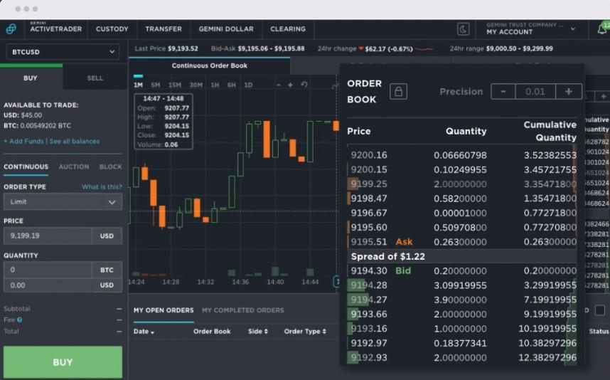 gemeni cryptocurrency exchange recenzii)