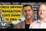 Driving Transaction Costs Down to Zero w/ Raoul Pal & Jeremy Allaire