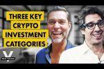 Dan Tapiero: Three Key Crypto Investment Categories